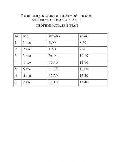Нов график за учениците от 5-7 клас, в сила от 04.02.2021г. 1